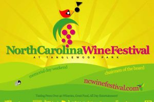 North Carolina Wine Festival - (2010 Poster) - Photo by: www.ncwinefestival.com